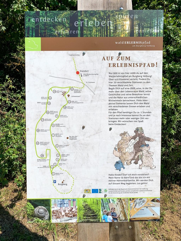 Wegkarte des Walderlebnispfades